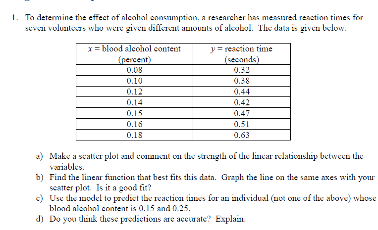 the researcher of the alcohol good Example research paper on alcoholism: alcohol's importance in our social history is alcoholism research paper there is a good chance that alcohol will be.