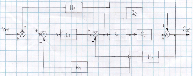Simplify the block diagram step by step through th chegg expert answer ccuart Image collections