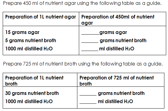 Prepare 450 ml of nutrient agar using the followin