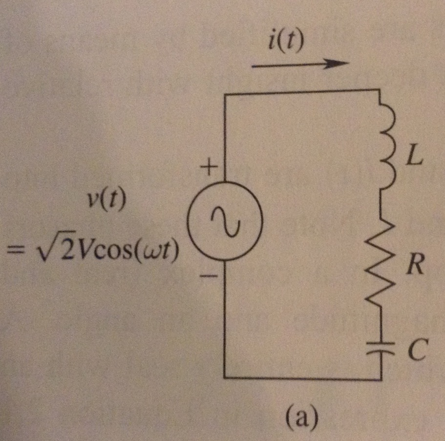 The RLC circuit in Fig, 2.3a is