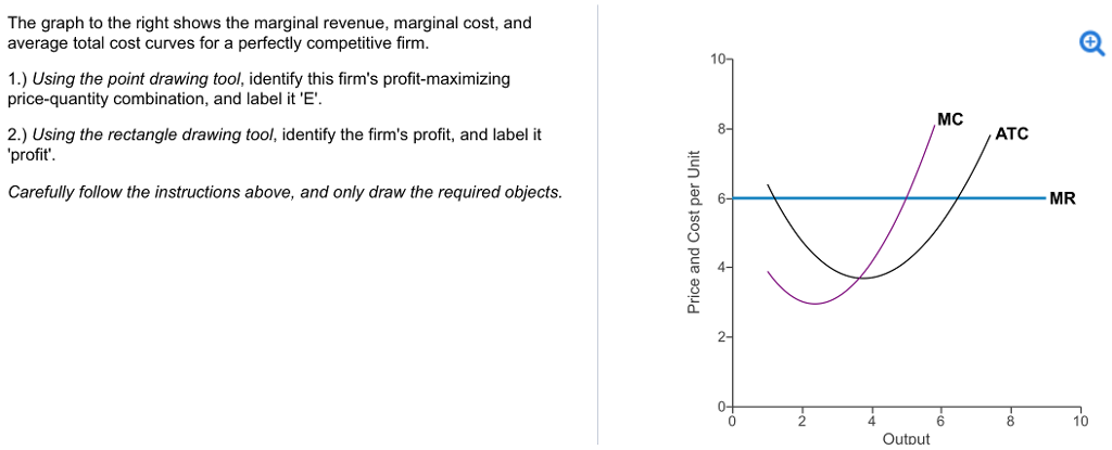 solved the graph to the right shows the marginal revenue