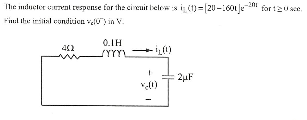 The inductor current response for the circuit belo