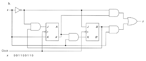 For each of the following circuits and input strin