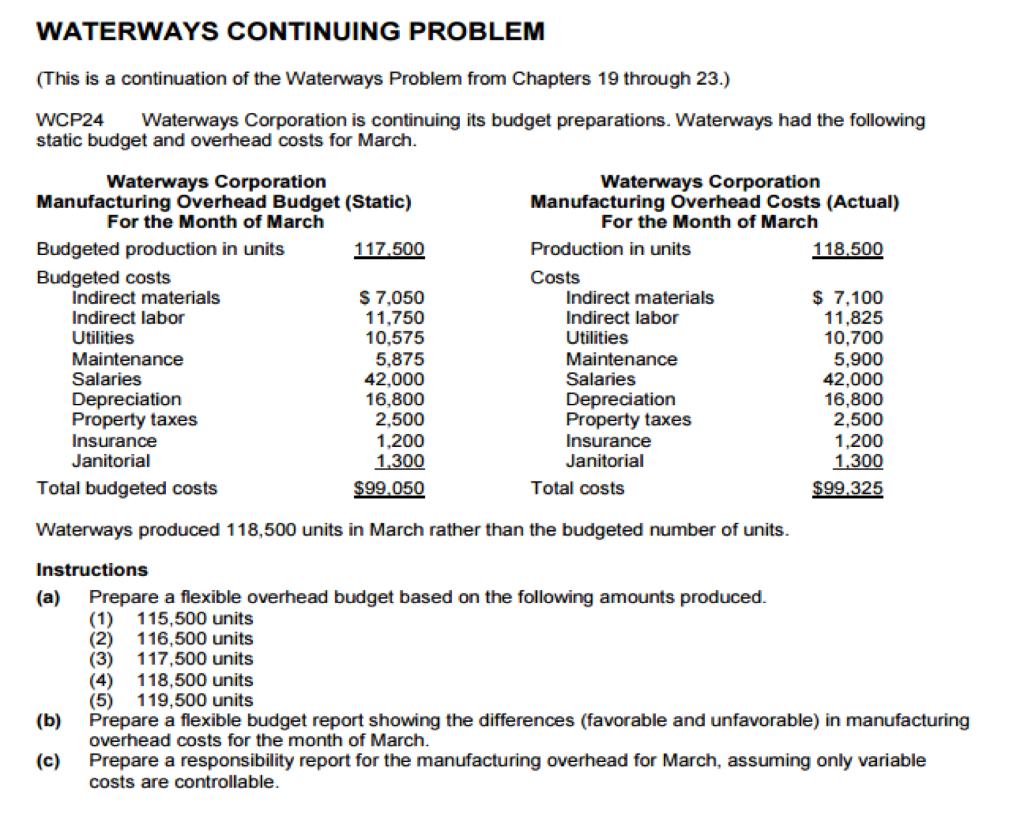 variable cost and waterways continuing problem Problems and find solutions so variable costs are all costs that increase as more units are chapter 4 cost-volume-profit analysis: a managerial planning tool 5.