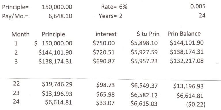 mortgage calculation formula