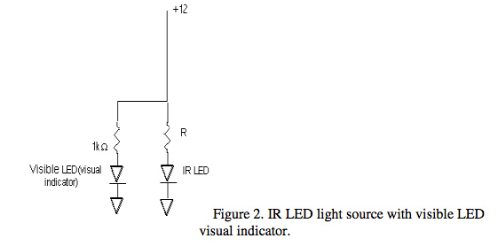 Figure 2. IR LED light source with visible LED vis