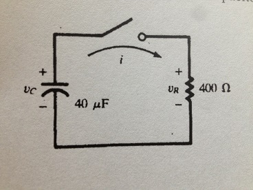 At t = 0, just before the switch is closed, Vc = 1