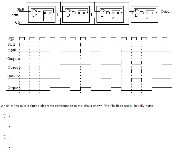 Which of the output timing diagrams corresponds to