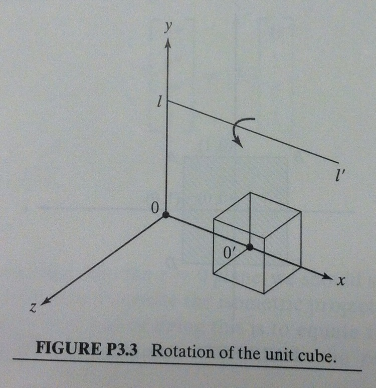 Find the transformation needed to rotate the unit