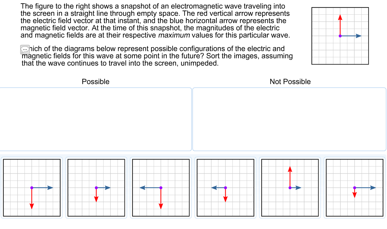 Solved the figure to the right shows a snapshot of an ele image for the figure to the right shows a snapshot of an electromagnetic wave traveling into ccuart Image collections