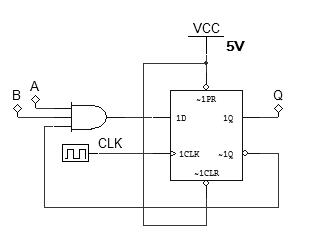 Develop the VHDL text file for the circuit shown b