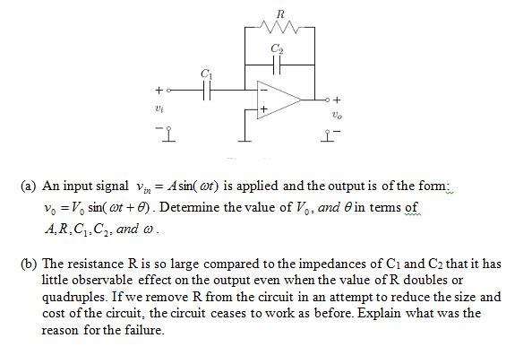 An input signal vin= Asin(omegat) is applied and t