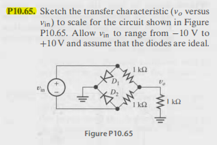 Sketch the transfer characteristic (v0 versus Vin)