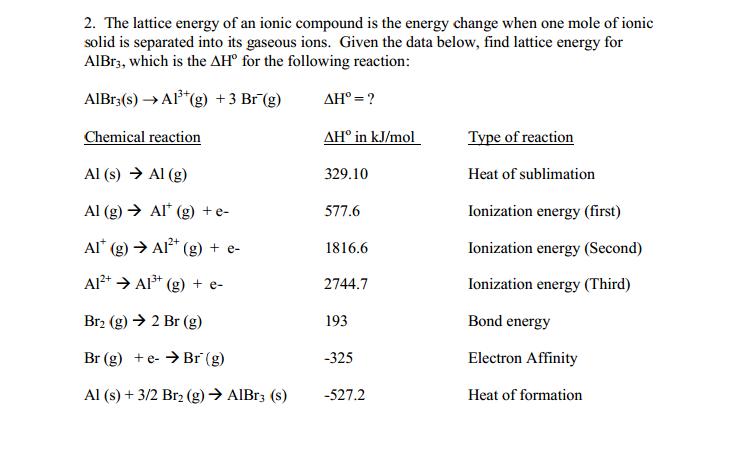 solved calculate lattice energy 2 the lattice energy of