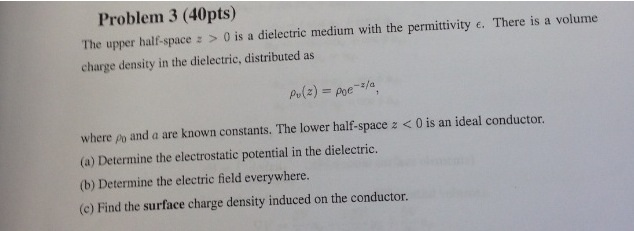 The upper hall-space z > 0 is a dielectric medium