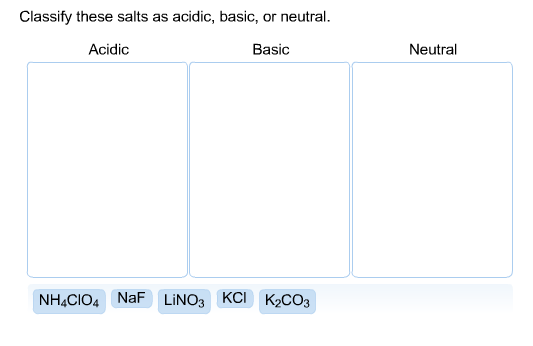 Classify These Salts As Acidic, Basic, Or Neutral.... | Chegg.com