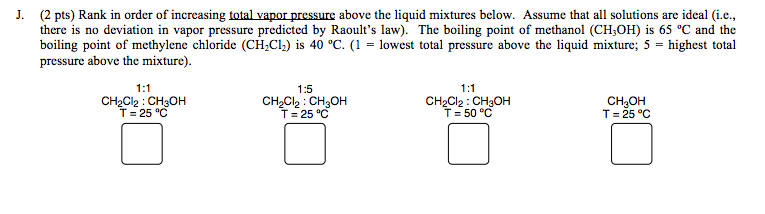 Rank in order of increasing total vapour pressure