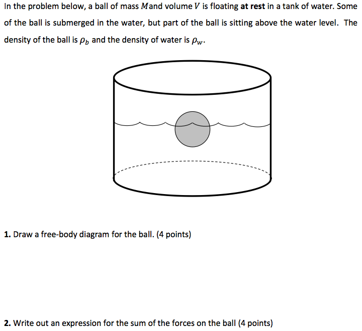 In the problem below, a ball of mass M and volume