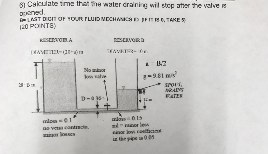Solved: Calculate The Time That The Water Drainage Will St ...