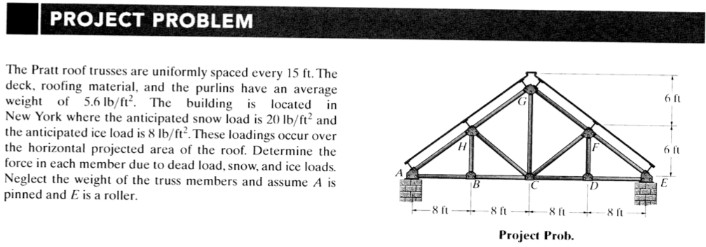 question the pratt roof trusses are uniformly spaced every 15 ft the deck roofing material and the purl