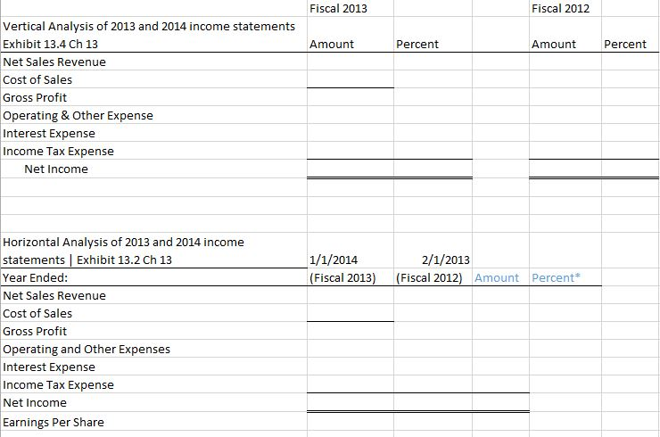 how to find the gross annual income math year 9
