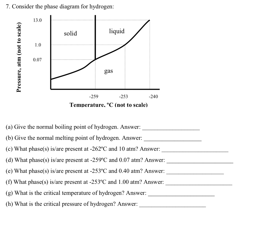 Solved 7 consider the phase diagram for hydrogen 130 so consider the phase diagram for hydrogen 130 solid liquid 10 e 007 gas pooptronica Images