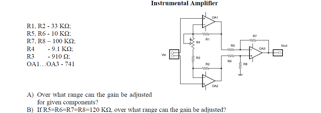 Over what range can the gain be adjusted for giv
