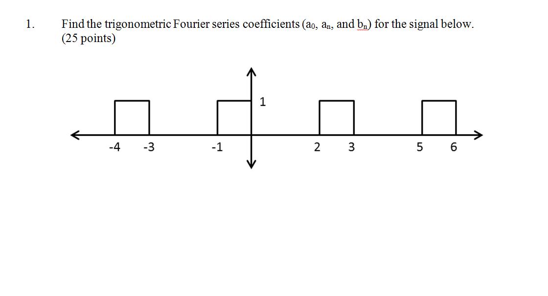 Find the trigonometric Fourier series coefficients