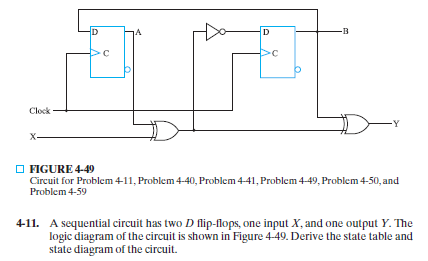 state diagram of d flip flop state image wiring a sequential circuit has two d flip flops one inpu chegg com on state diagram of