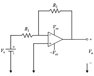 Design of an inverting op-amp circuit For the cir