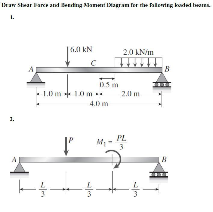 solved draw shear force and bending moment diagram for th rh chegg com draw bending moment diagram draw shear and bending moment diagram