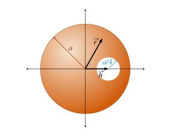 A spherical cavity is excised from the inside of t
