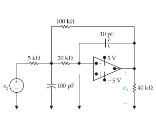 The op amp in the circuit seen in the figure is i