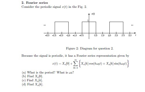 Consider the periodic signal x(t) in the Fig. 2.