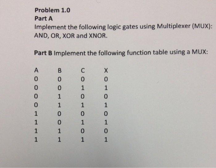 how to solve logic gate problems