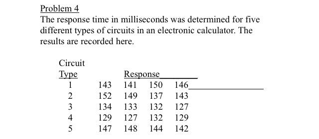 Write my ap statistics null hypothesis