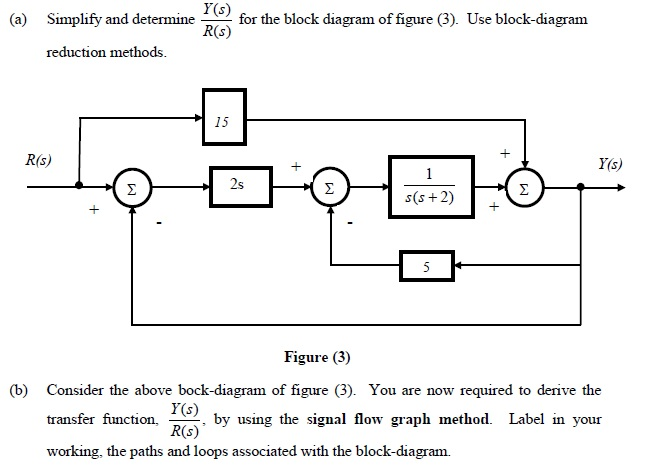 a) simplify and determine y(s)/r(s) for the block | chegg, Wiring block