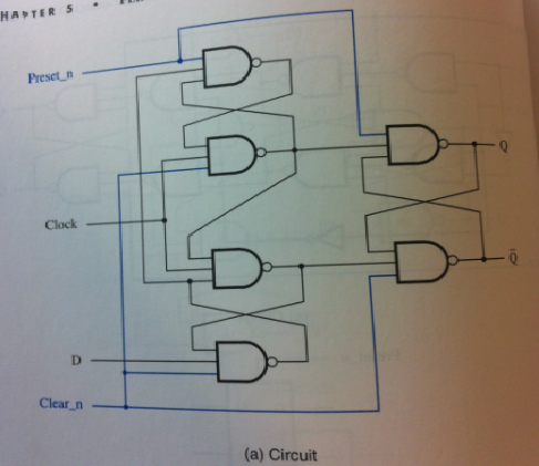 Explain the behavior of the circuit in Figure 5.12