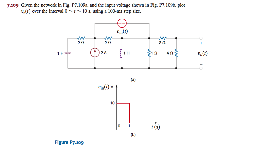 Given the network in Fig. P7.109a, and the input v