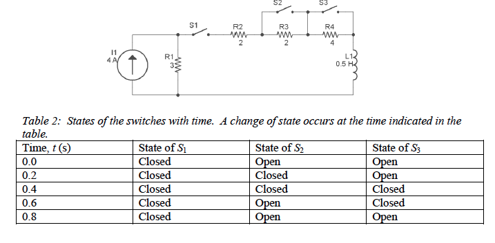 Table 2: States of the switches with time. A chang