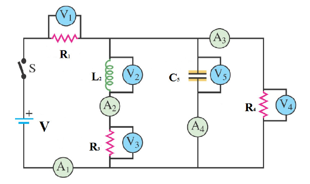 Consider the circuit shown in the diagram. At t=0