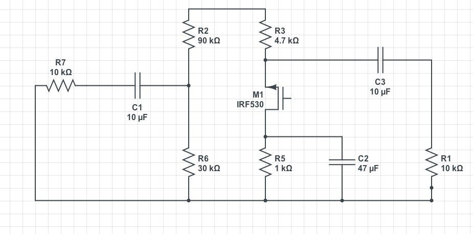 Explain how the Source resistor R5 (1 K-ohm) stabi