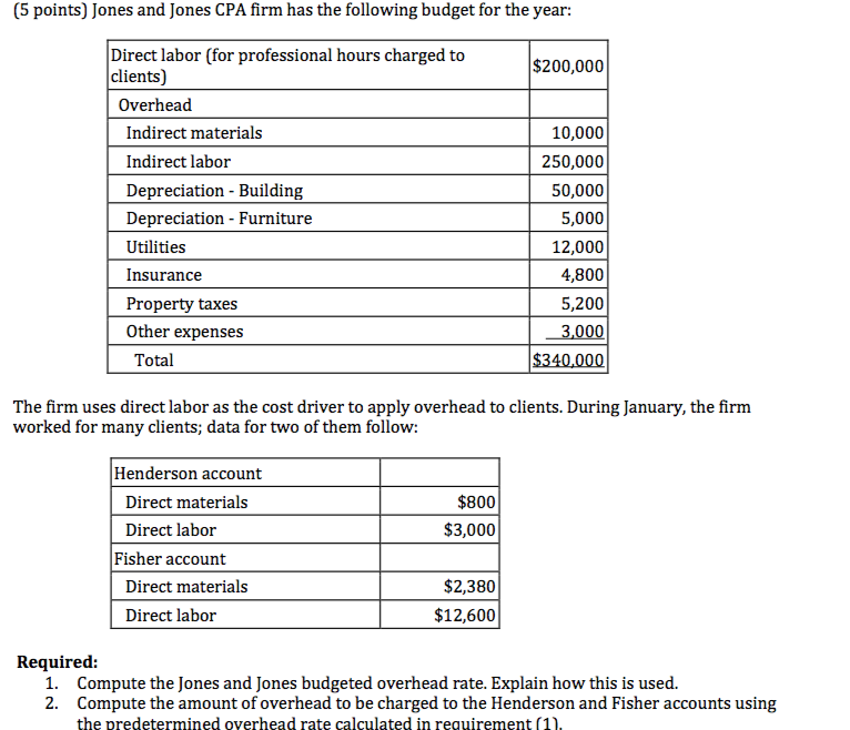 (5 Points) Jones And Jones CPA Firm Has The Following Budget For The Year