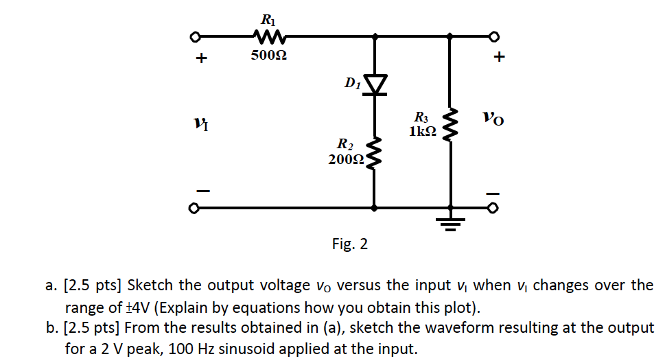 Sketch the output voltage v0 versus the input V1 w