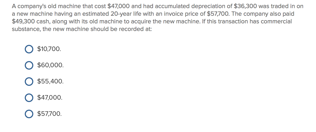 depreciation and new machine Learn more about useful life and depreciation including fixed asset depreciation & accounting and the estimated useful life of assets.