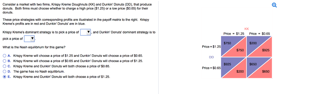 dunkin investor relations