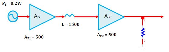 For the given cascaded amplifier system, determine
