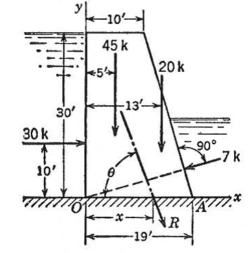 368 x 370 png 60kBGravity