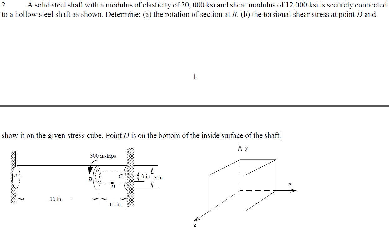 A solid steel shaft with a modulus of elasticity o