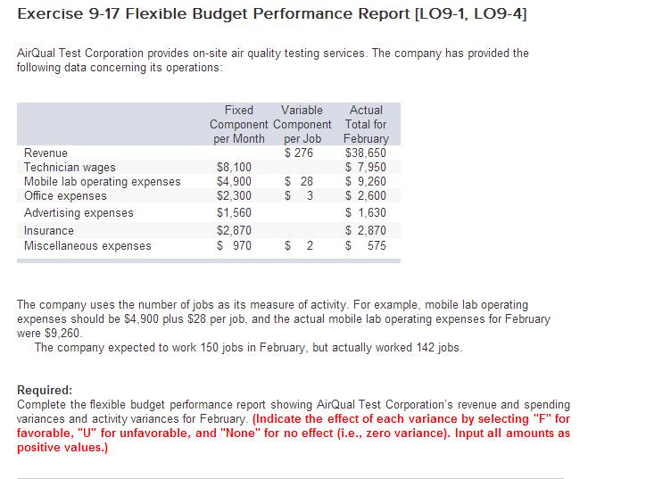 Flexible budget example acurnamedia flexible budget example maxwellsz